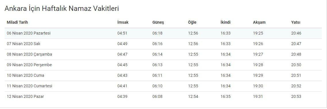 Ankara namaz vakitleri