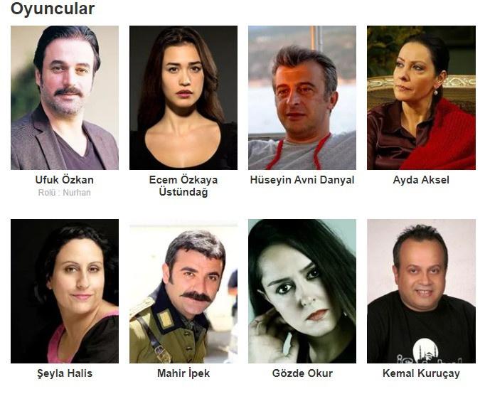 Zengin Kız Fakir Oğlan oyuncuları gerçek isimleri nedir tam liste