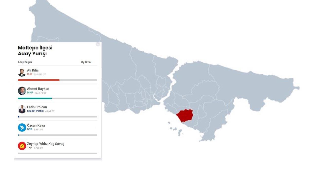 CHP'nin yeni planı Maltepe'nin izdüşümü olacak