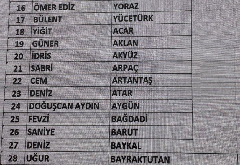 CHP Parti Meclisi PM üyesi aday listesi tam liste - Sayfa 2