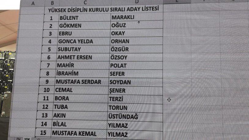 CHP Parti Meclisi PM üyesi aday listesi tam liste - Sayfa 3