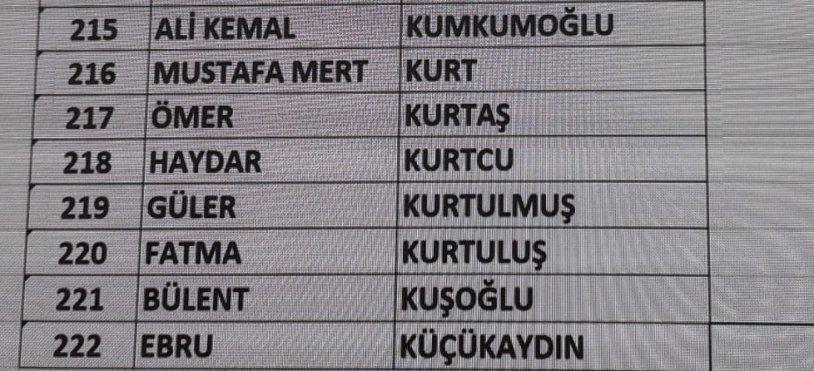 CHP Parti Meclisi PM üyesi aday listesi tam liste - Sayfa 4