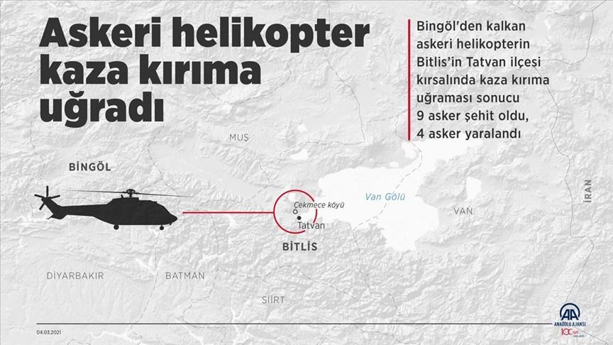 Son Dakika Helikopter kazası haberi: 11 şehit, 2 yaralı var