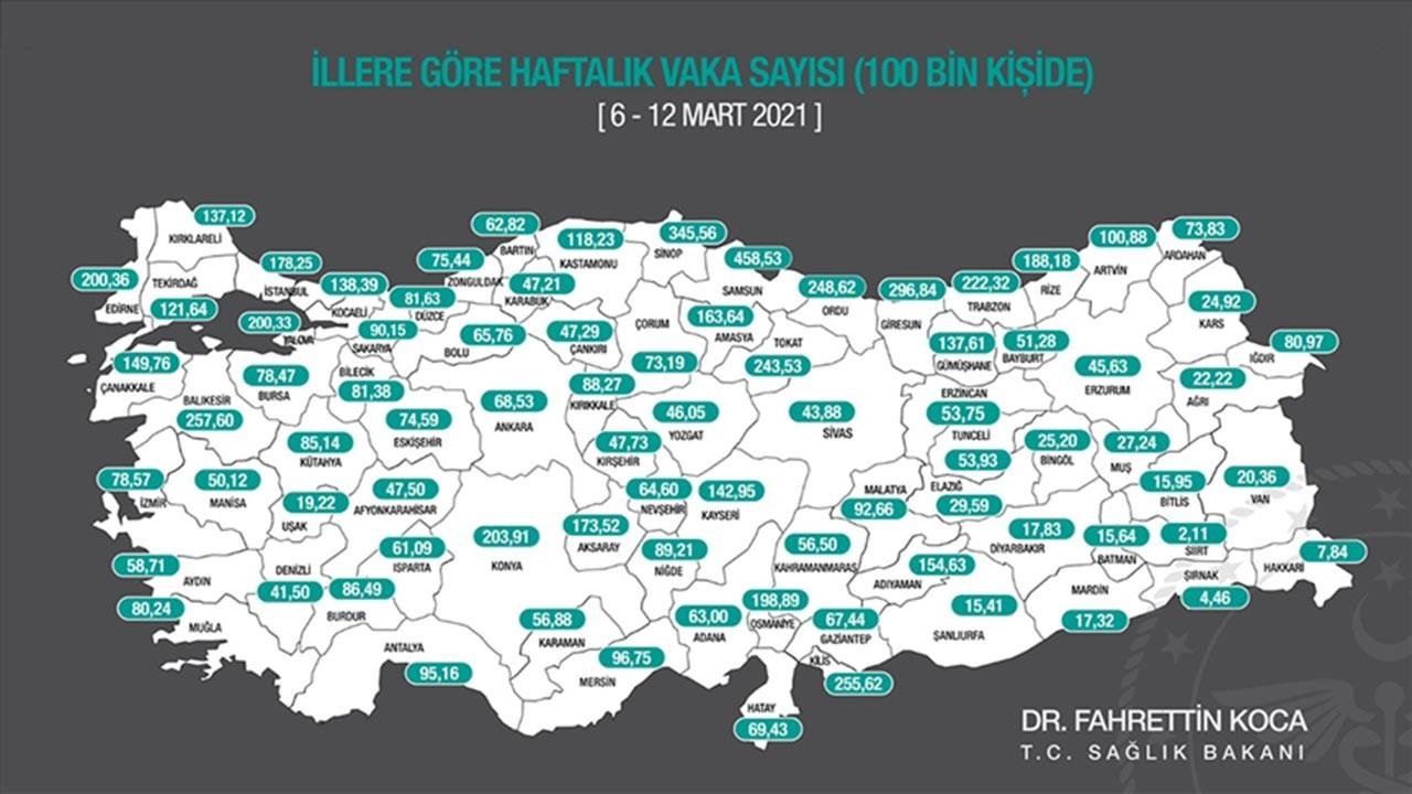 Son Dakika: 6-12 Mart İllere göre vaka haritası açkılandı