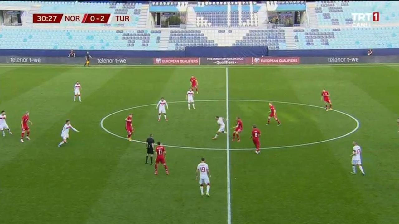 Türkiye Norveç maçı golleri ve özeti, golleri kim attı?