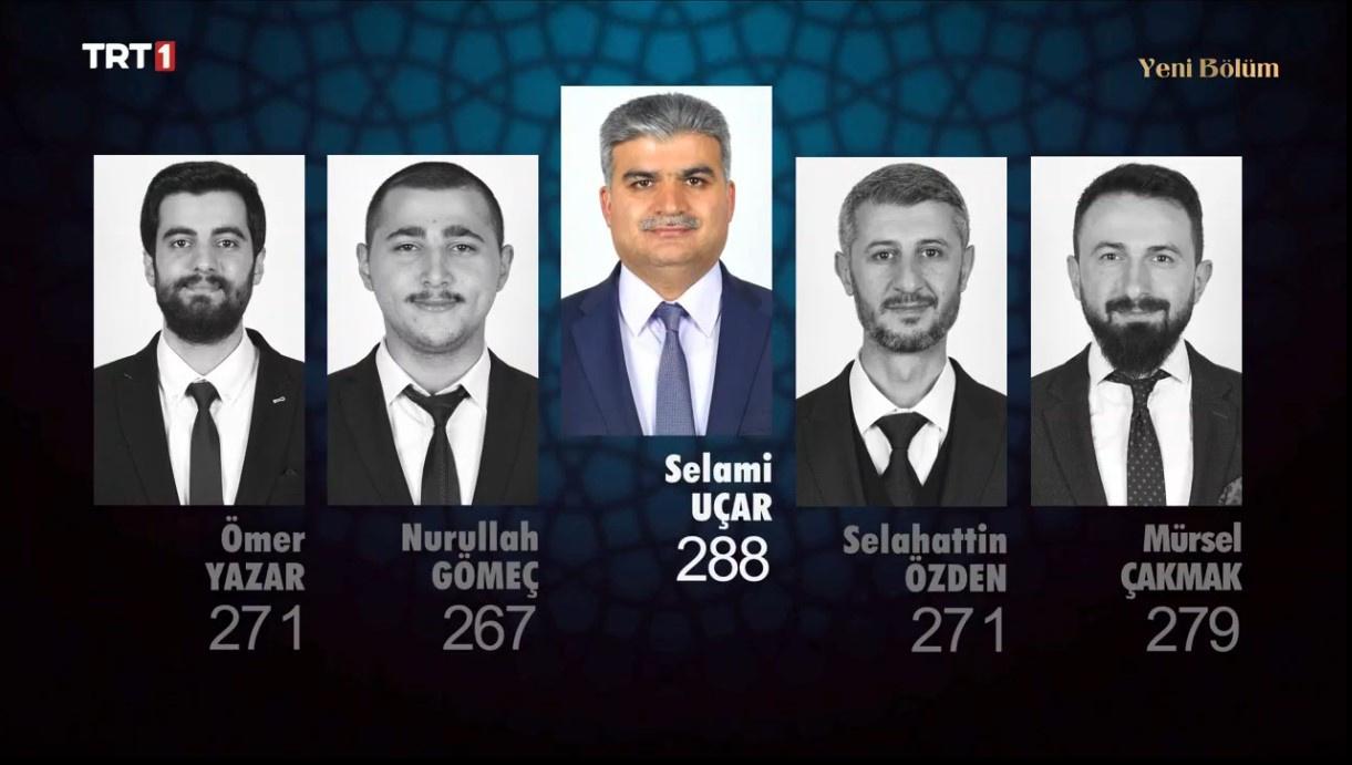 Kur'an-ı Kerim'i Güzel Okuma Yarışması son bölüm 20 Nisan 2021 Salı sonuçları