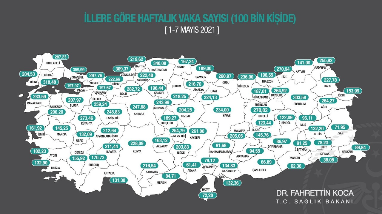 Haftalık koronavirüs haritası açıklandı