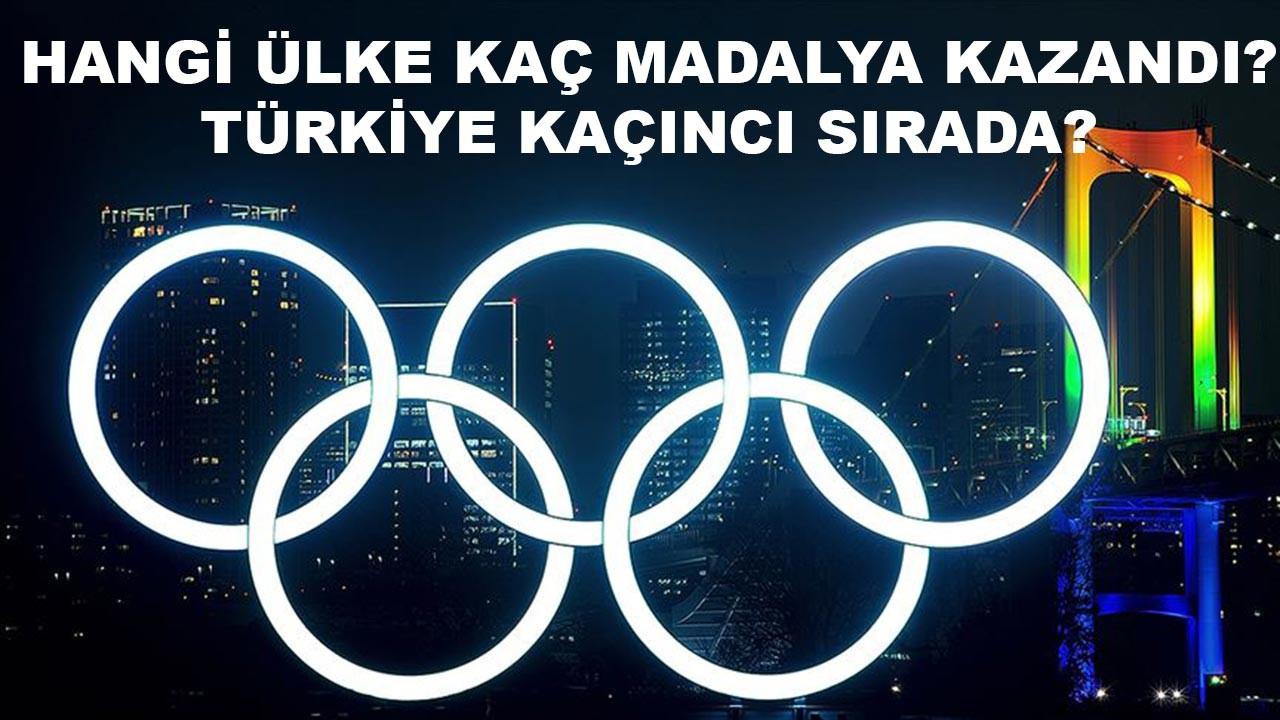 2020 Tokyo Olimpiyatları madalya tablosu ülke sıra