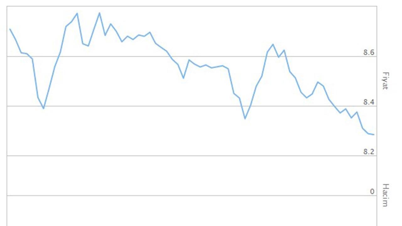 Dolar kaç lira oldu, dolar ve euro 2 Eylül 2021 Perşembe günü ne kadar oldu?