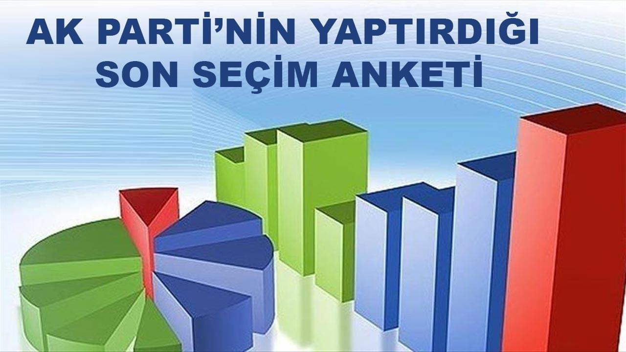 AK Parti'nin yaptırdığı son anket açıklandı