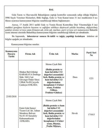 Hileli ürünler tam liste - hileli bal markaları - Sayfa 4