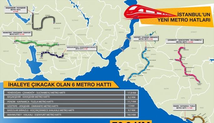 İstanbul'un ulaşım projeleri hayata geçiriliyor