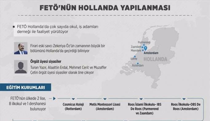 FETÖ'nün Hollanda yapılanması deşifre edildi
