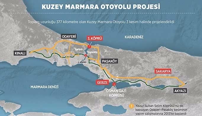 Kuzey Marmara Otoyolu Projesi için genelge