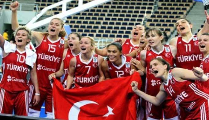 Basketbol: 2017 Kadınlar Avrupa Şampiyonası Elemeleri
