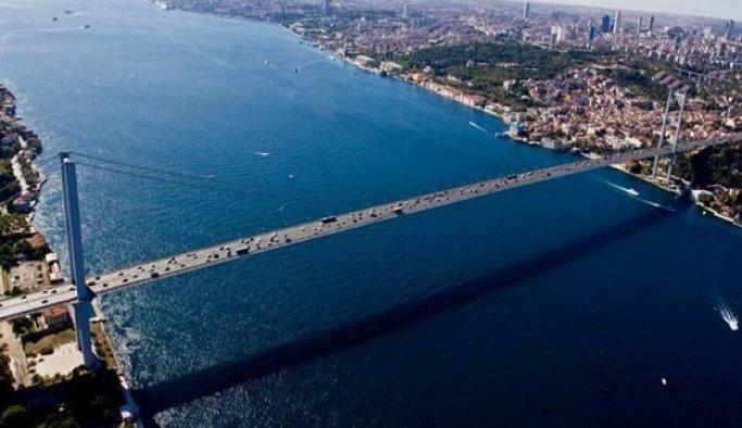 Montreux Türk Boğazları Sözleşmesi