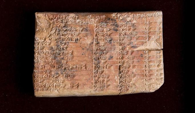 Trigonometri Yunanlardan 1500 yıl önce keşfedilmiş