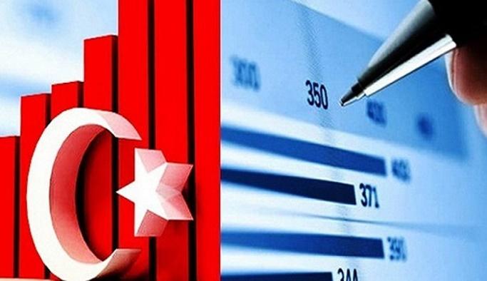 Türkiye, ABD ve Almanya'yı geçerek üçüncü sıraya yerleşti
