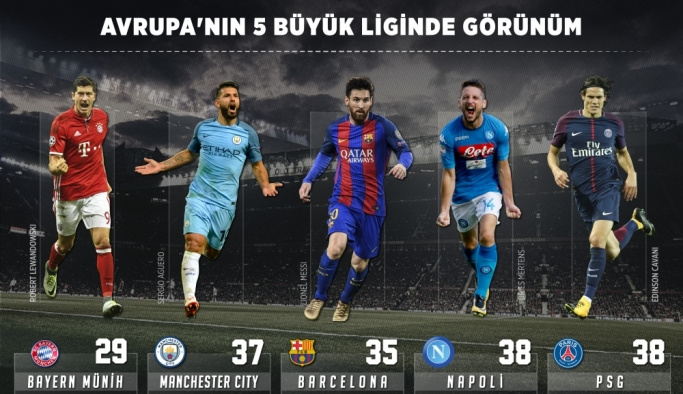 GRAFİKLİ - Manchester City, Premier Lig rekoru kırdı