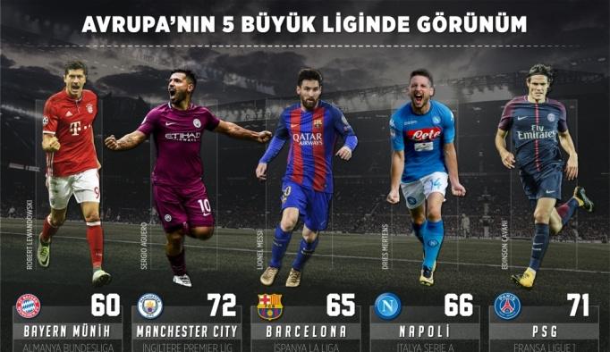 GRAFİKLİ - Avrupa liglerinde liderler değişmedi