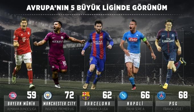 GRAFİKLİ - Avrupa liglerinde zirvedekiler yerini korudu