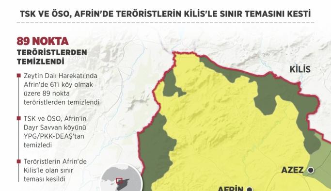 Kilis sınırı terör örgütünden temizlendi