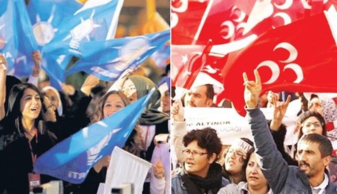 AK Parti ve MHP'den yerel seçimler için ittifak sinyali