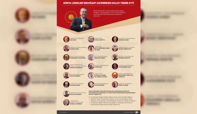 Venezuela Devlet Başkanı Maduro'dan, Erdoğan'a tebrik