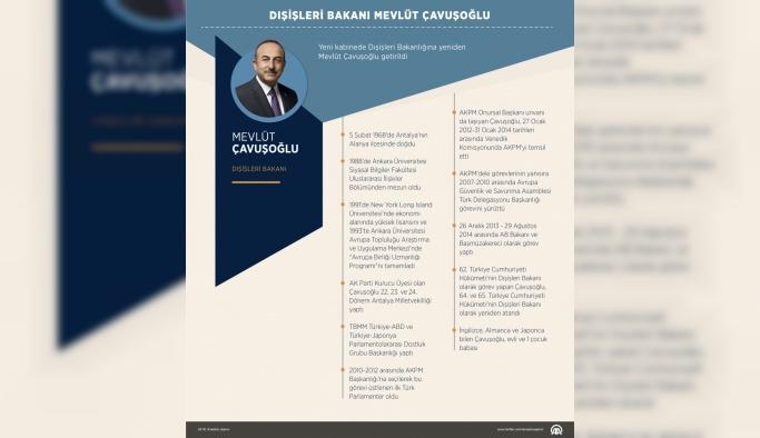 Çavuşoğlu, yeniden Dışişleri bakanı oldu