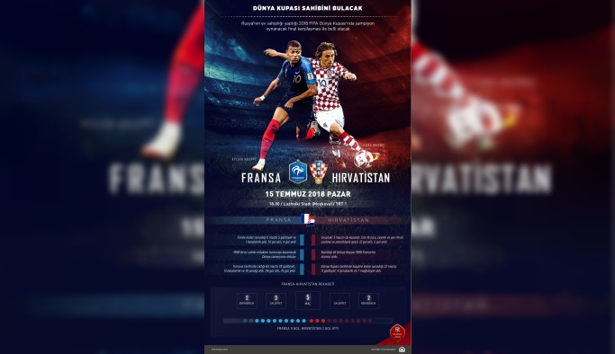 GRAFİKLİ - Dünya Kupası sahibini bulacak