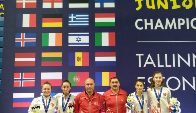 Avrupa Gençler Badminton Şampiyonası