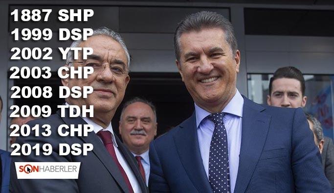 Mustafa Sarıgül 3. kez DSP'ye geri döndü