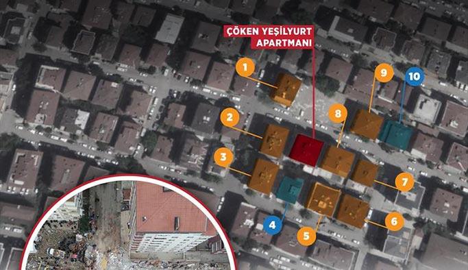 İşte Kartal'da yıkılacak 10 bina
