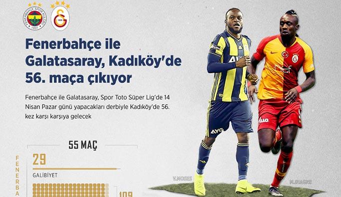 Fenerbahçe en zayıf döneminde; Galatasaray 19 yıllık hasreti bu kez bitirebilir