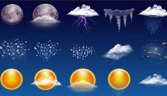 Bayramda havalar nasıl olacak - 3 günlük haritalı hava durumu
