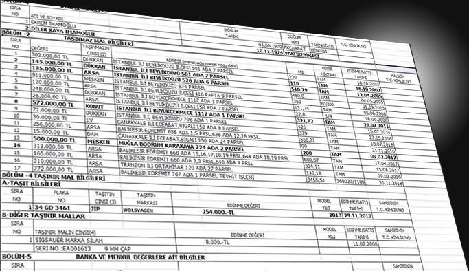 İmamoğlu'nun malvarlığı listesinden: 30 bin liralık daire, 26 bin liralık arsa...