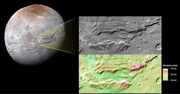 Pluton'un uydusunda su izi | FOTO