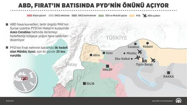 ABD Fırat'ın batısını bombalamaya başladı