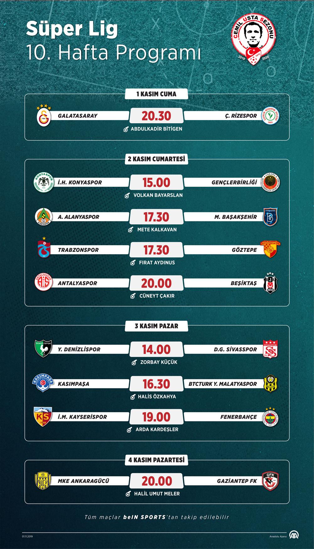 Haftanın maçları Galatasaray-Rize ile açılışı yapıyor