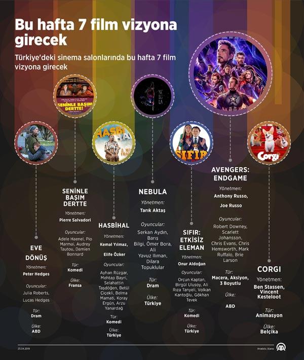 Türkiye'de bu hafta 7 yeni film vizyona girdi.