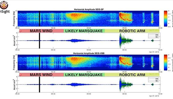 Mars'ta ilk kez deprem yaşandığı kayıtlara geçti