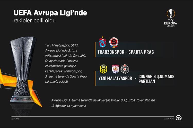 UEFA Avrupa Ligi'nde rakipler belirlendi
