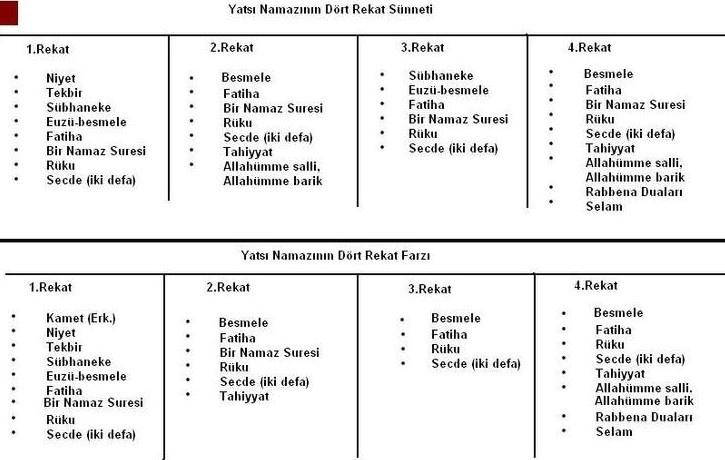 We Did Top 5 Yatsi Namazi Kac Rekattir